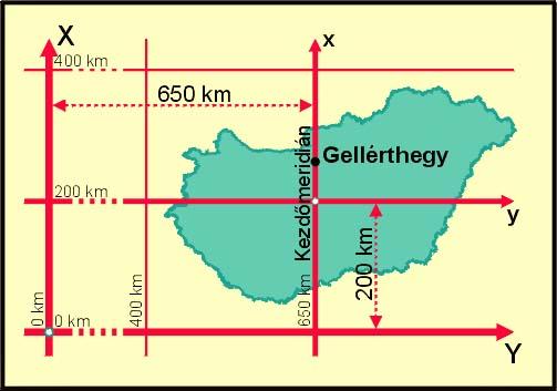eov térkép magyarország Digitális topográfiai térképek | Pannon Enciklopédia | Kézikönyvtár eov térkép magyarország